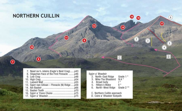 Northern-Cuillin-Route-Topo
